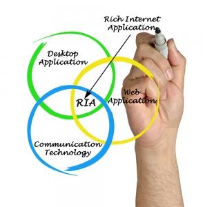 Программное обеспечение для RFID инвентаризации